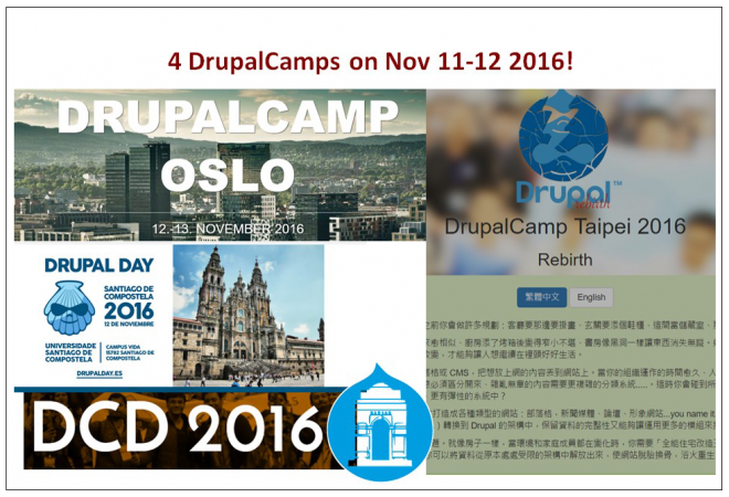 Global Opportunities - Drupal Today Key note by Shyamala at DCD Delhi